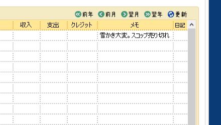 私の家計簿 列幅を広げた